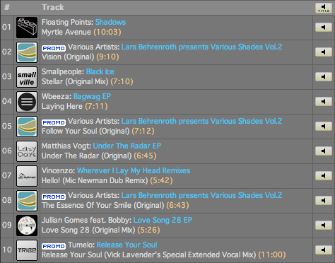 Lars Behrenroth Traxsource Top 10 December 2011