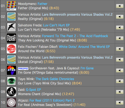 Lars Behrenroth Traxsource Top 10 January 2012