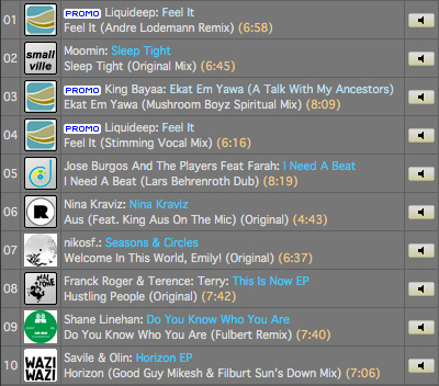 Lars Behrenroth Traxsource Top 10 March / Miami 2012